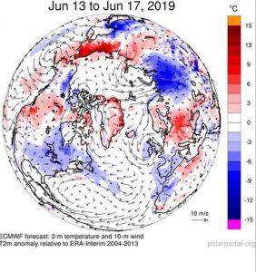 greenland climate change temperature